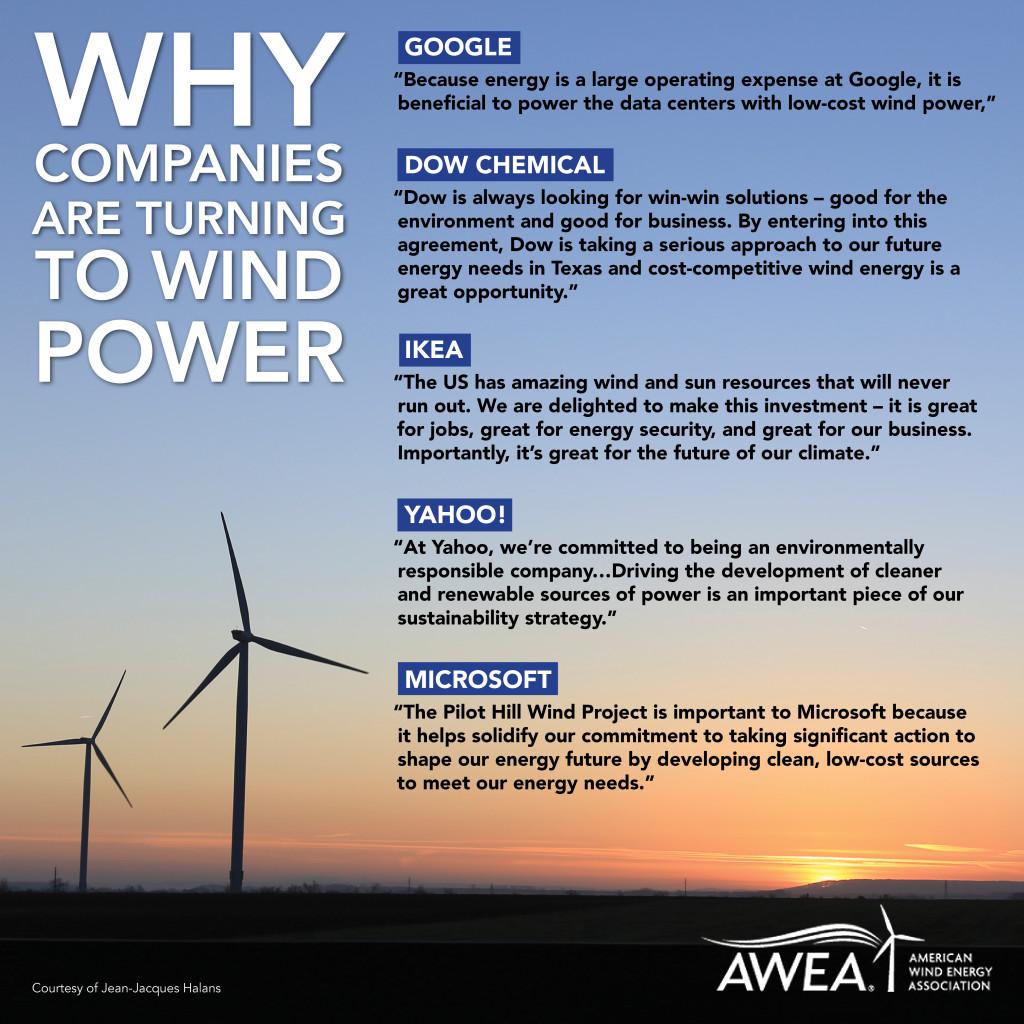 companies-turning-to-wind1-1024x1024